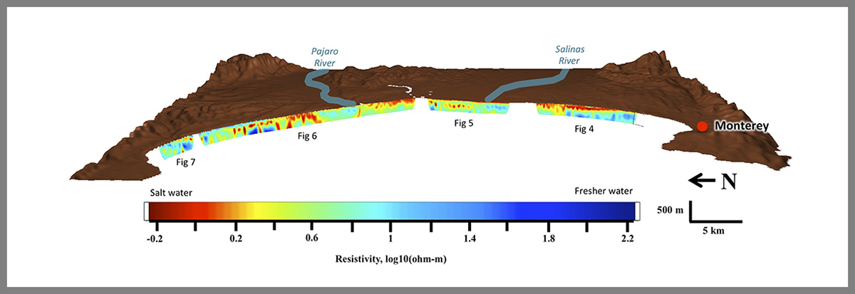 graphical representation of saltwater intrusion along the Monterey Bay coastline