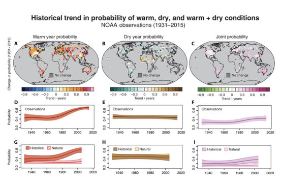 Journal maps showing warm and dry conditions globally