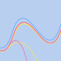 Wavy colorful lines, with dotted lines falling beneath them.